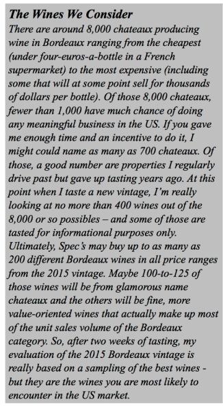 BordeauxBox
